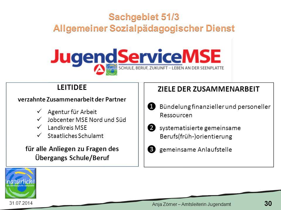 Sachgebiet 51/3 Allgemeiner Sozialpädagogischer Dienst