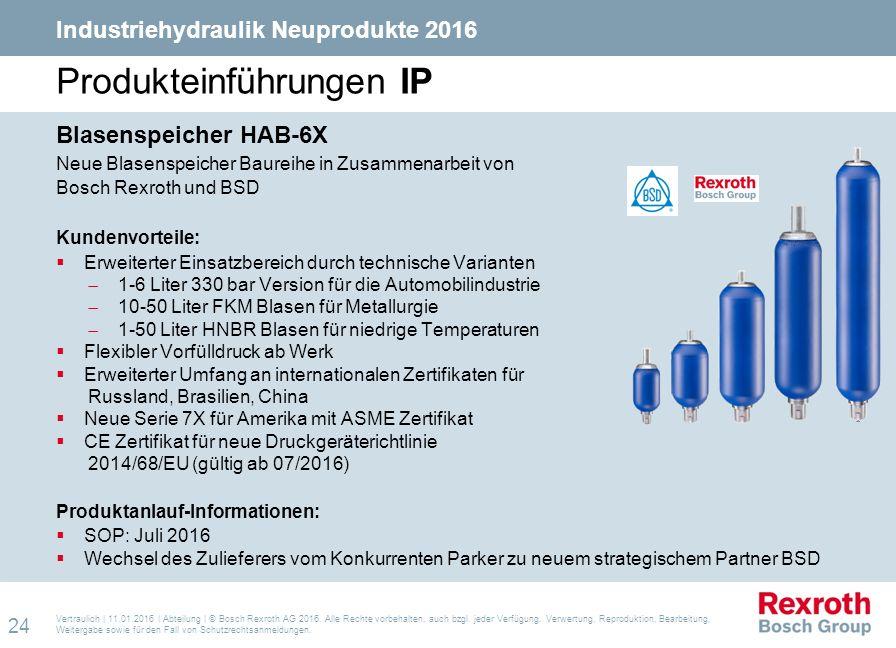 Produkteinführungen IP