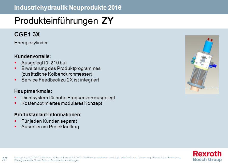 Produkteinführungen ZY