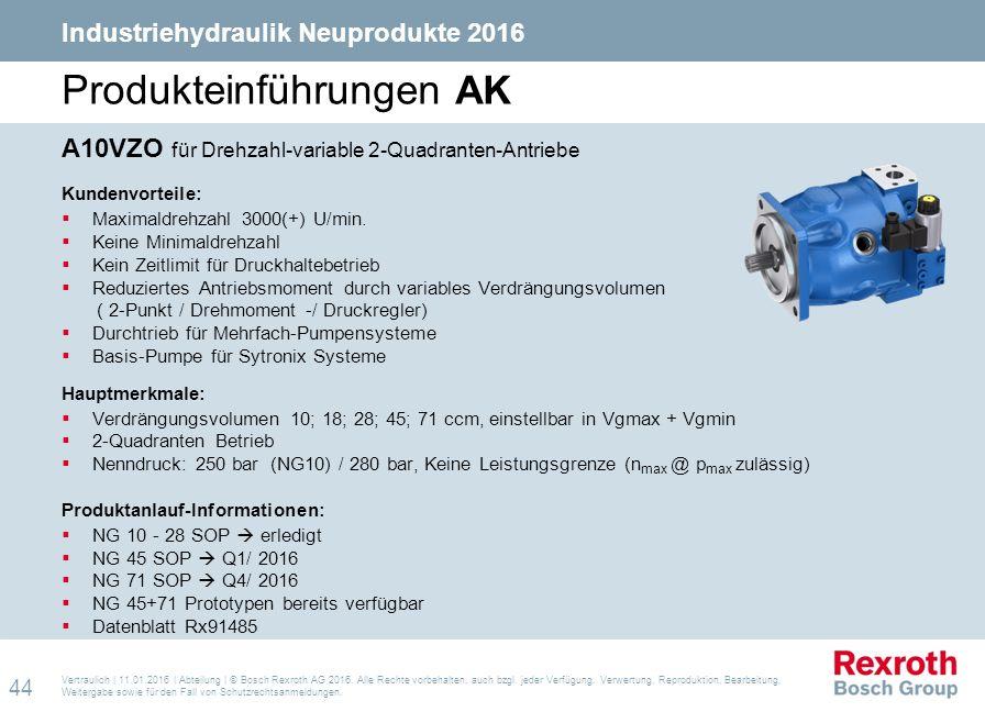 Produkteinführungen AK