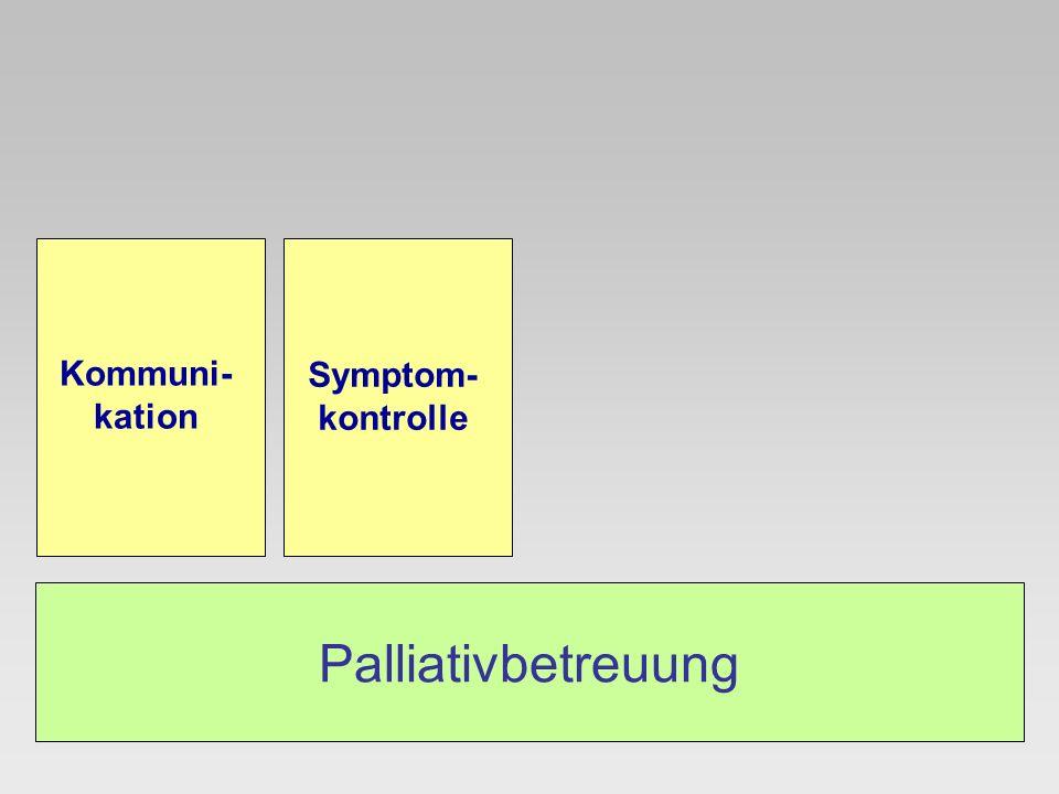 Symptom- kontrolle Kommuni-kation Palliativbetreuung