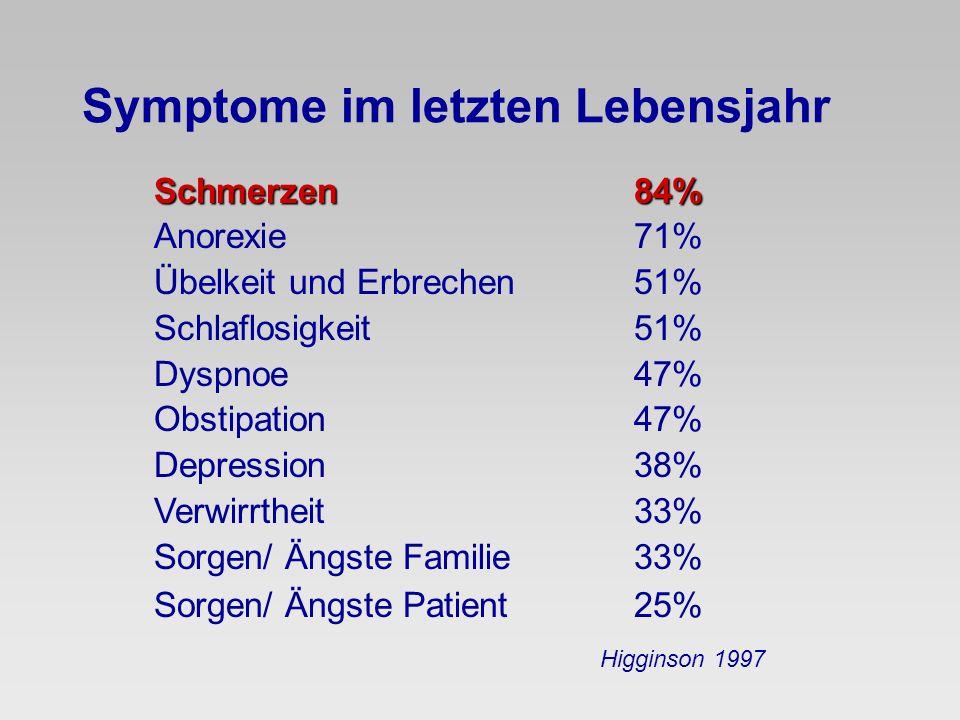 Symptome im letzten Lebensjahr