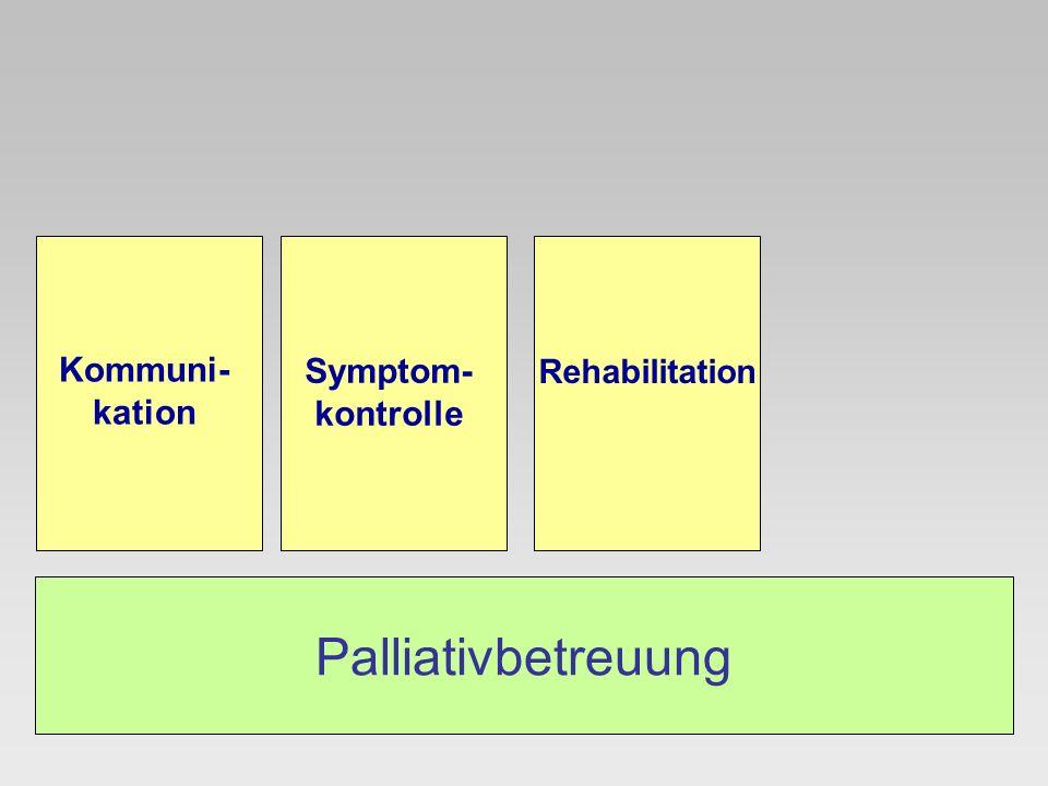 Rehabilitation Kommuni-kation Symptom- kontrolle Palliativbetreuung