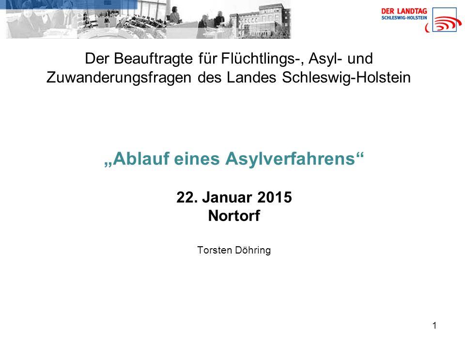 """""""Ablauf eines Asylverfahrens 22. Januar 2015 Nortorf Torsten Döhring"""