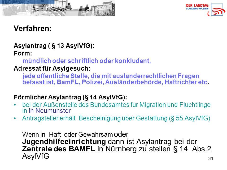 Verfahren: Asylantrag ( § 13 AsylVfG): Form: