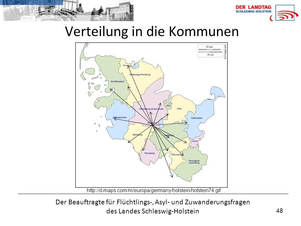 Verteilung in die Kommunen