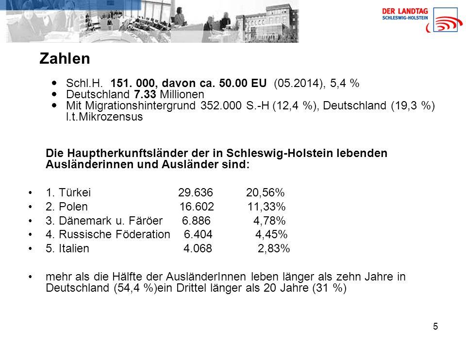 Deutschland 7.33 Millionen