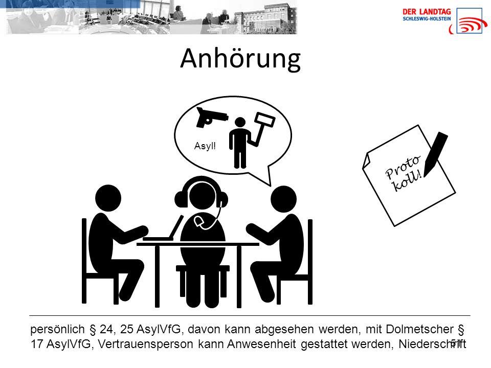 Anhörung Asyl! Protokoll!