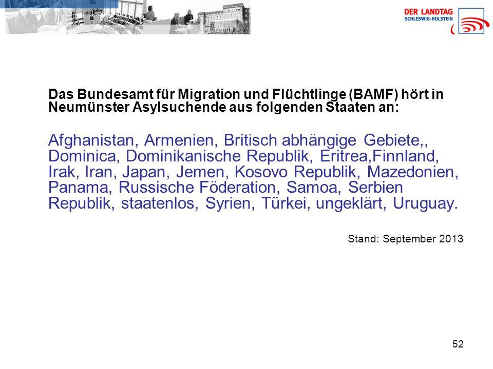 Das Bundesamt für Migration und Flüchtlinge (BAMF) hört in Neumünster Asylsuchende aus folgenden Staaten an: