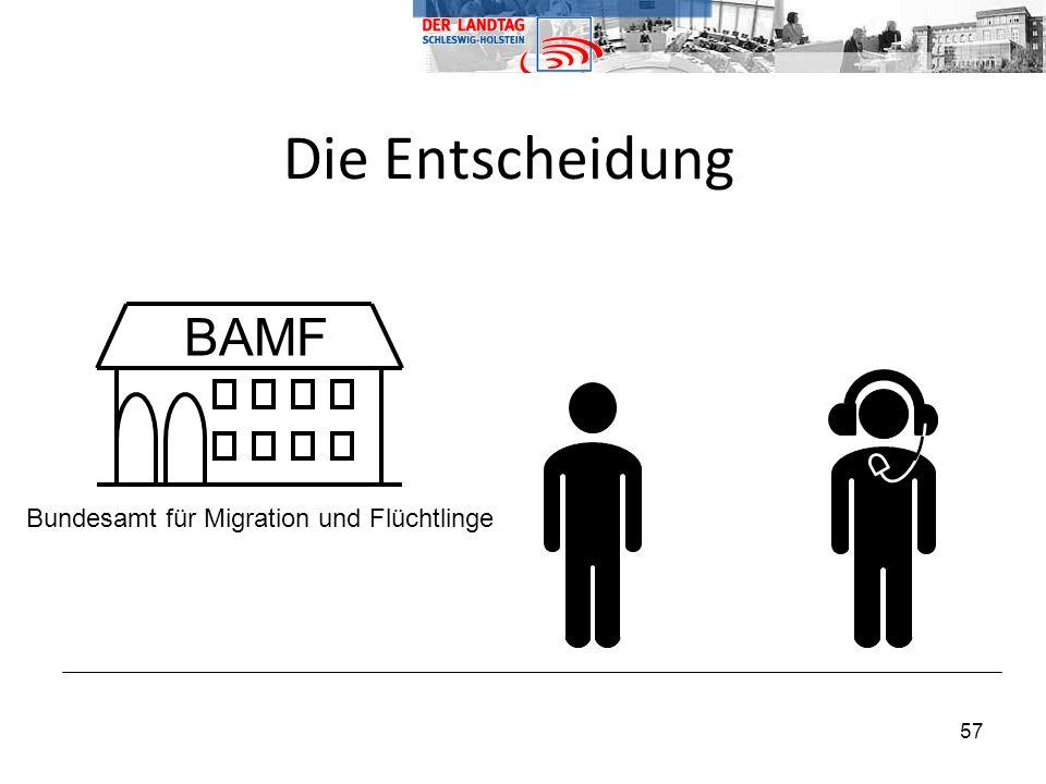 Die Entscheidung BAMF Bundesamt für Migration und Flüchtlinge 57