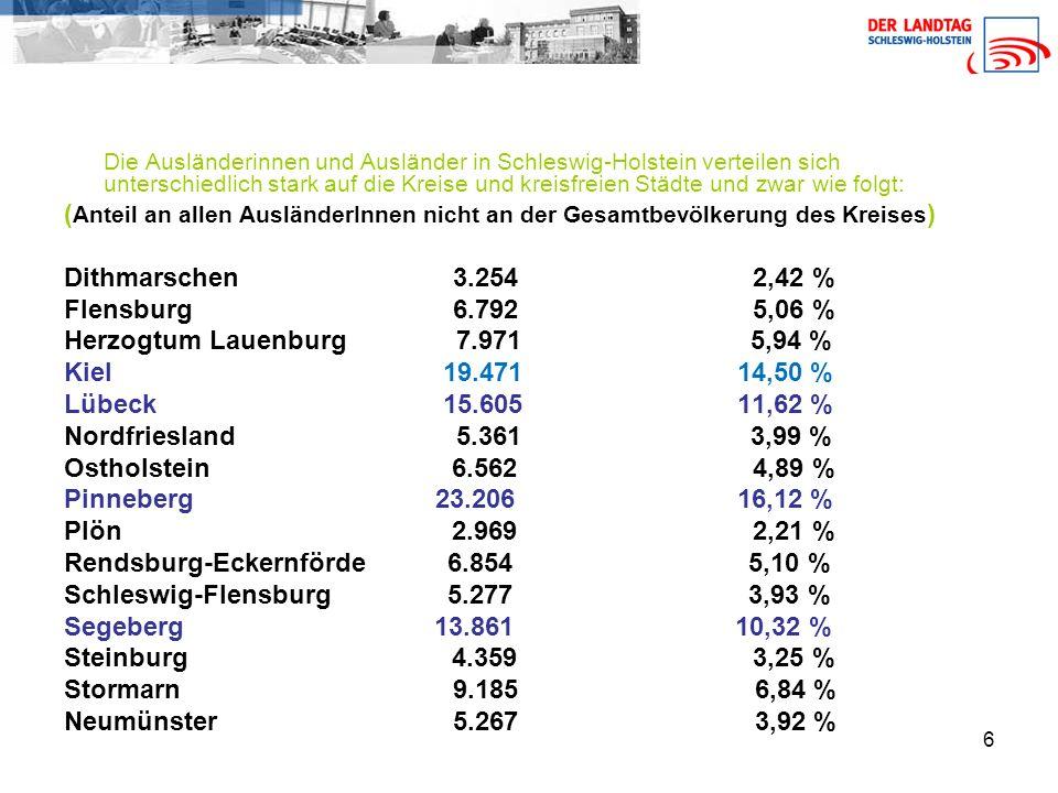 Rendsburg-Eckernförde 6.854 5,10 % Schleswig-Flensburg 5.277 3,93 %