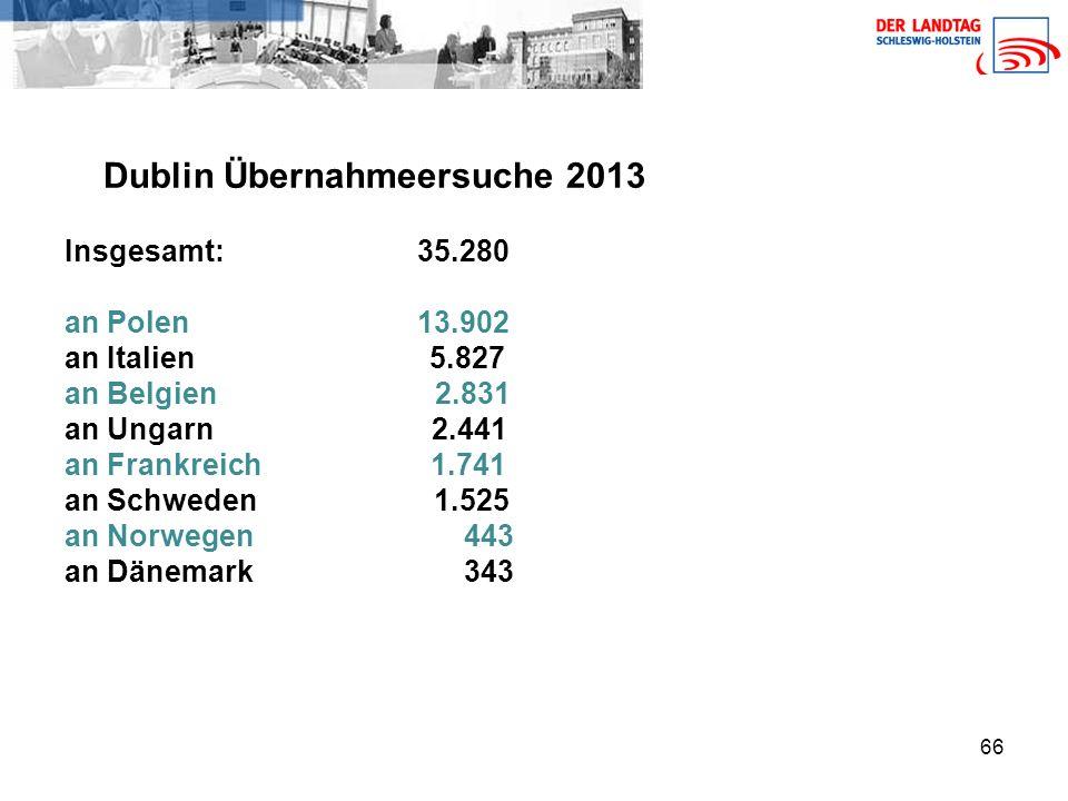Dublin Übernahmeersuche 2013