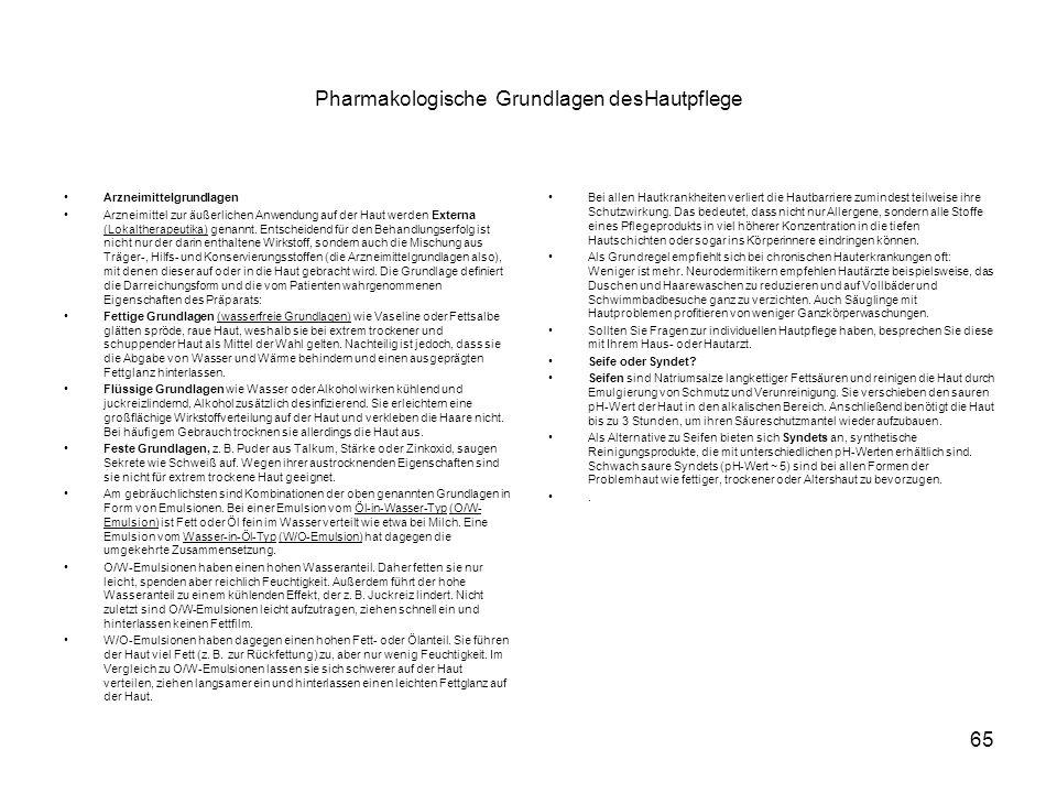 Pharmakologische Grundlagen desHautpflege