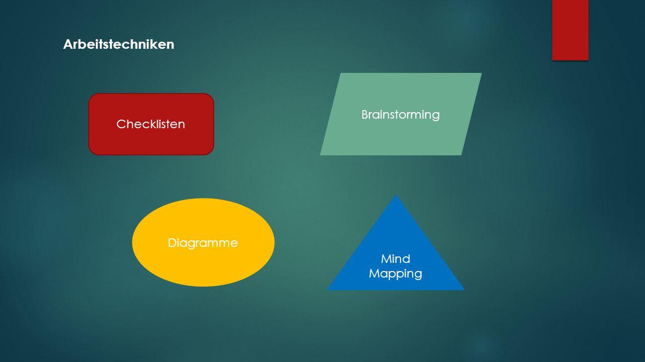 Arbeitstechniken Brainstorming Checklisten Mind Mapping Diagramme