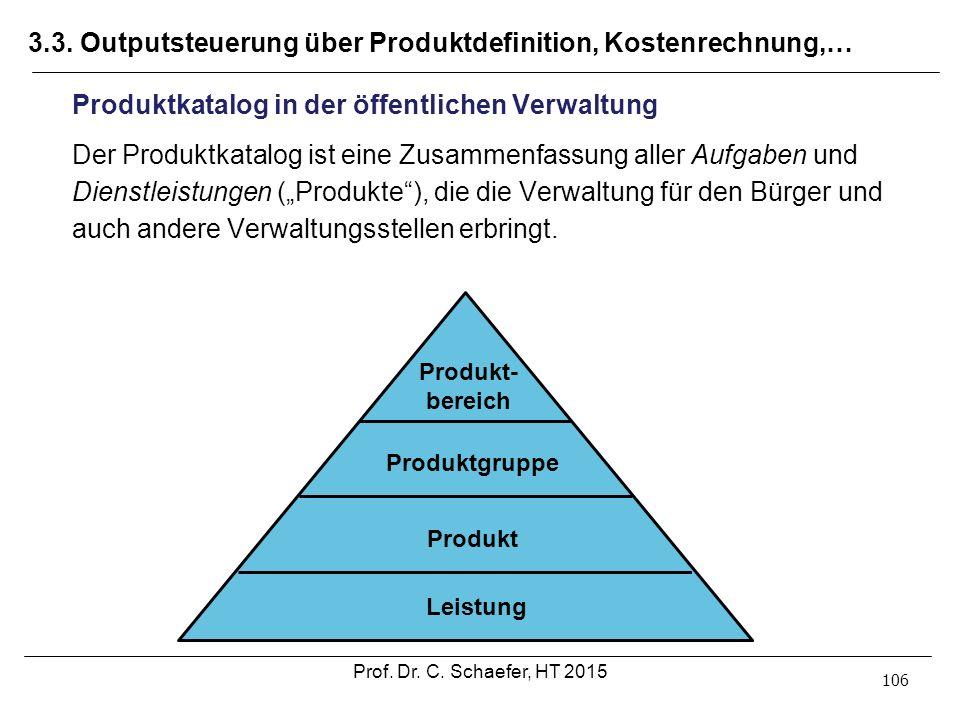 3.3. Outputsteuerung über Produktdefinition, Kostenrechnung,…
