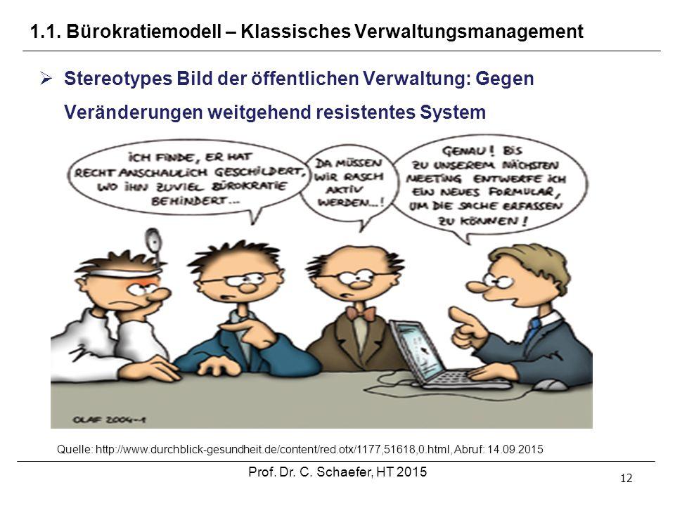 1.1. Bürokratiemodell – Klassisches Verwaltungsmanagement