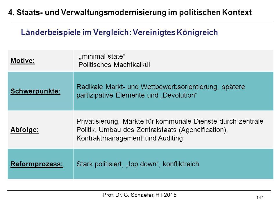 4. Staats- und Verwaltungsmodernisierung im politischen Kontext