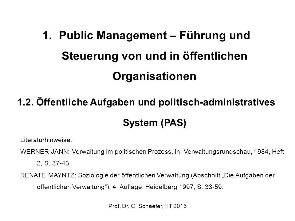 1.2. Öffentliche Aufgaben und politisch-administratives System (PAS)