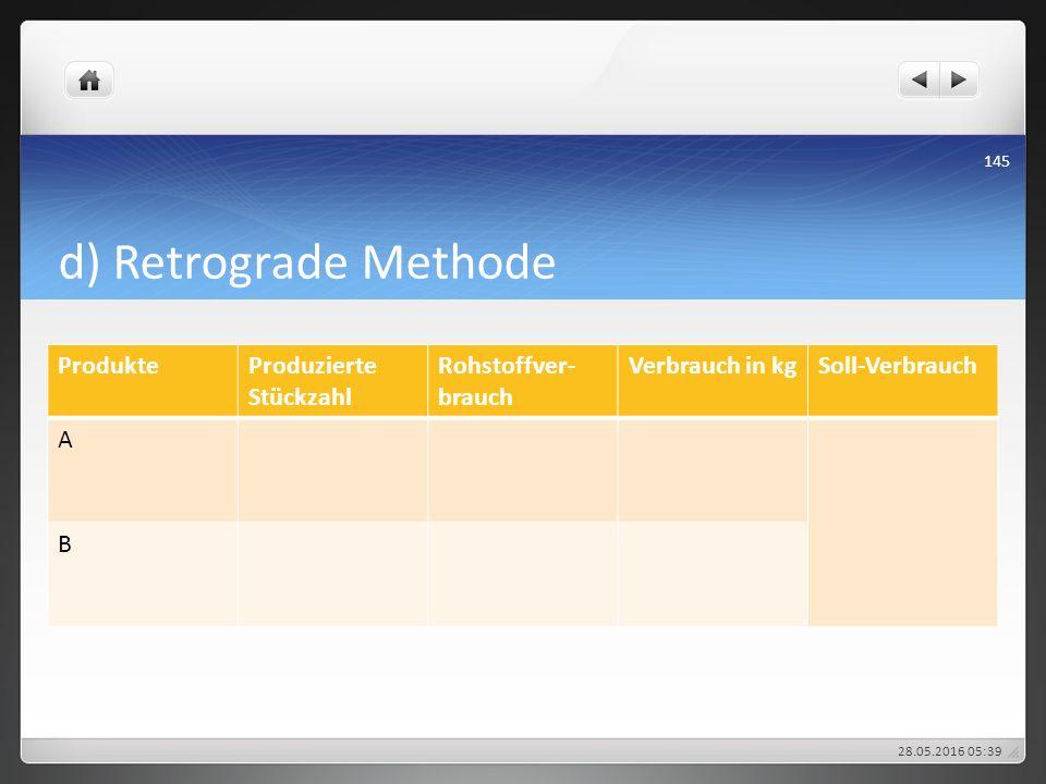 d) Retrograde Methode Produkte Produzierte Stückzahl