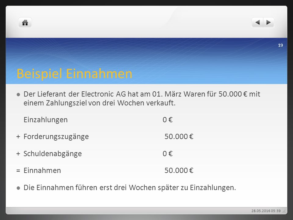 Beispiel Einnahmen Der Lieferant der Electronic AG hat am 01. März Waren für 50.000 € mit einem Zahlungsziel von drei Wochen verkauft.