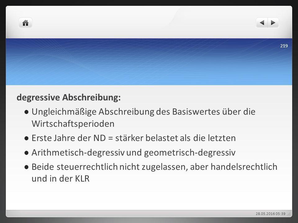 degressive Abschreibung: