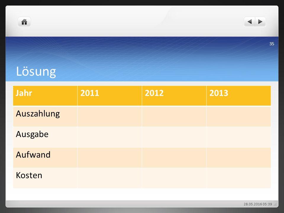 Lösung Jahr 2011 2012 2013 Auszahlung Ausgabe Aufwand Kosten