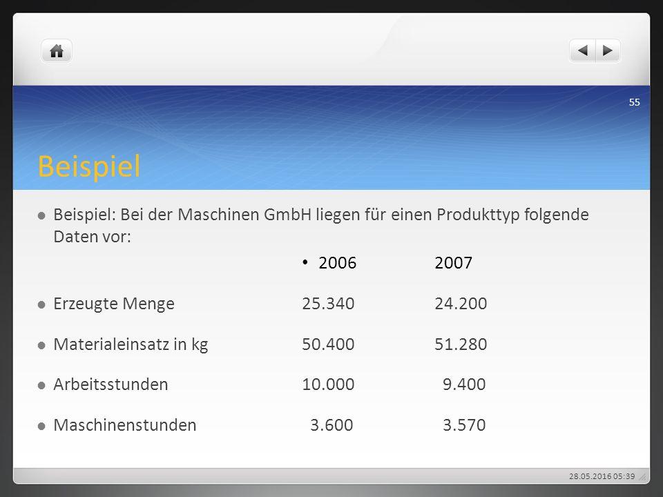 Beispiel Beispiel: Bei der Maschinen GmbH liegen für einen Produkttyp folgende Daten vor: 2006 2007.