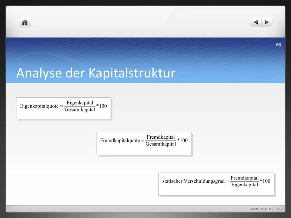 Analyse der Kapitalstruktur