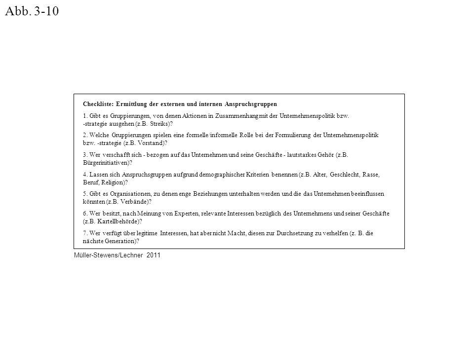 Abb. 3-10 Checkliste: Ermittlung der externen und internen Anspruchsgruppen.