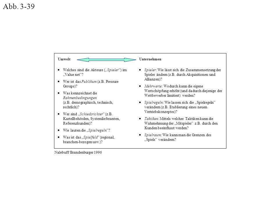 """Abb. 3-39 Welches sind die Akteure (""""Spieler ) im """"Value net"""