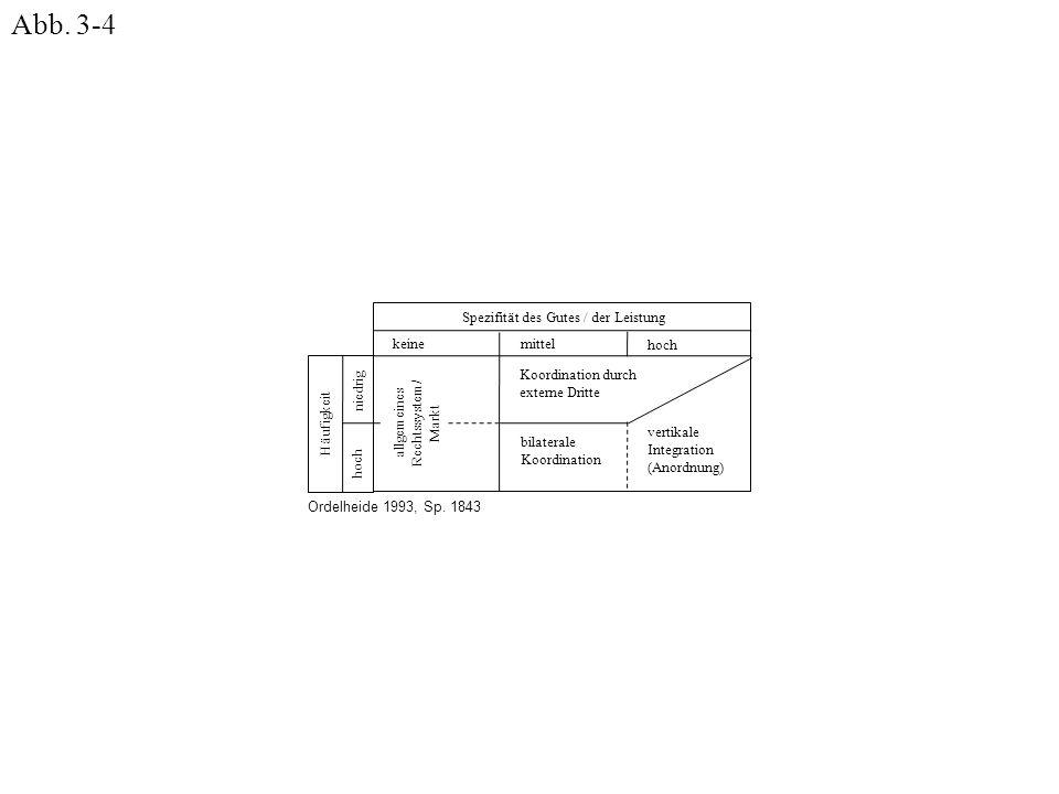 allgemeines Rechtssystem/ Markt