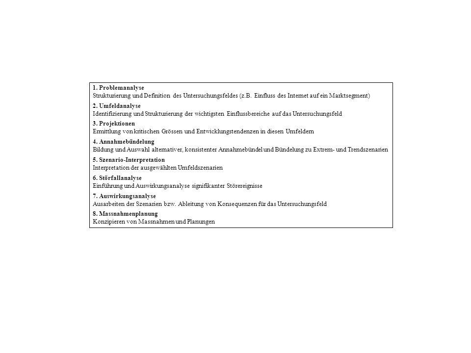 1. Problemanalyse Strukturierung und Definition des Untersuchungsfeldes (z.B. Einfluss des Internet auf ein Marktsegment)