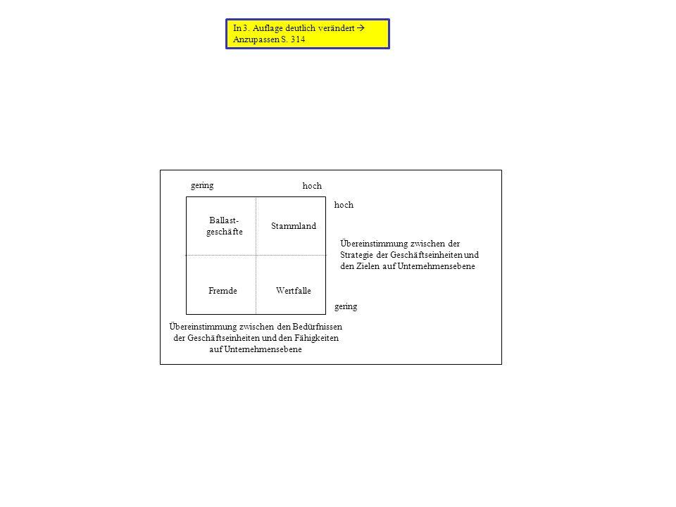 In 3. Auflage deutlich verändert  Anzupassen S. 314