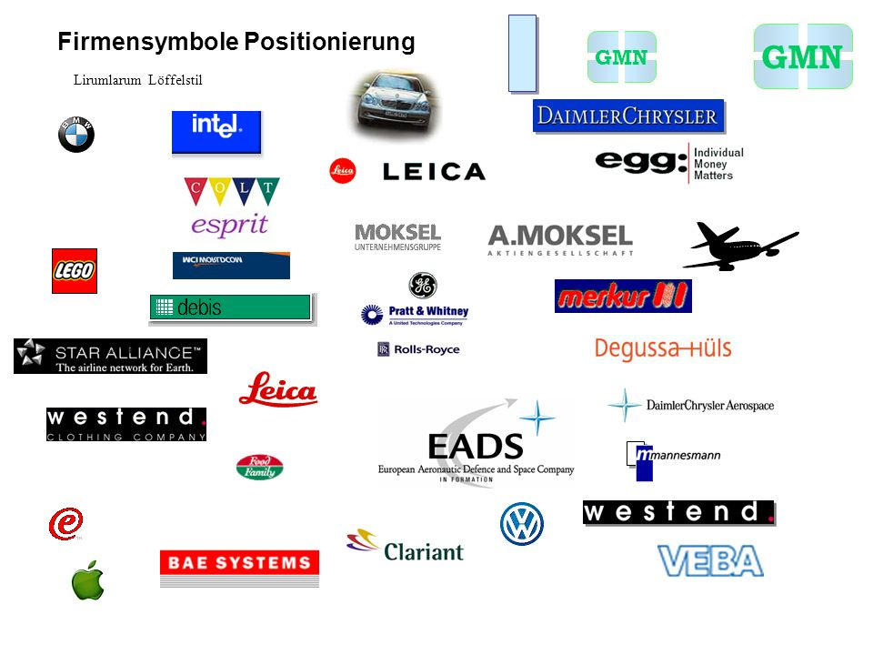 Firmensymbole Positionierung