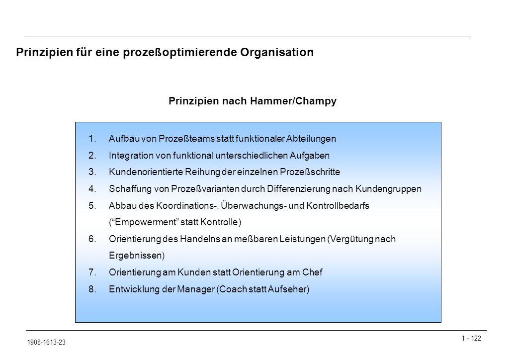 Prinzipien für eine prozeßoptimierende Organisation