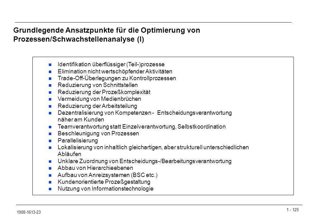 Grundlegende Ansatzpunkte für die Optimierung von Prozessen/Schwachstellenanalyse (I)