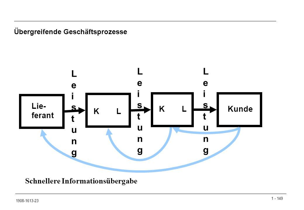 Leistung Leistung Leistung Lie- ferant K L Kunde K L