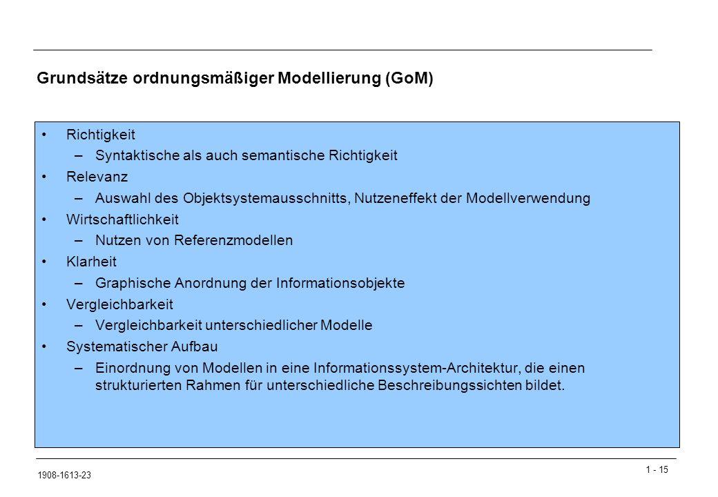 Grundsätze ordnungsmäßiger Modellierung (GoM)