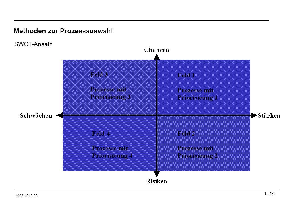 Methoden zur Prozessauswahl