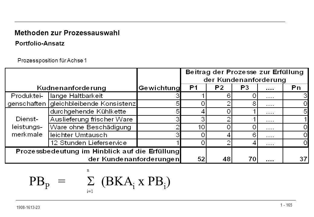PBP =  (BKAi x PBi) Methoden zur Prozessauswahl Portfolio-Ansatz