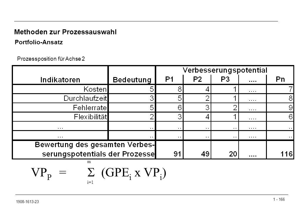 VPP =  (GPEi x VPi) Methoden zur Prozessauswahl Portfolio-Ansatz
