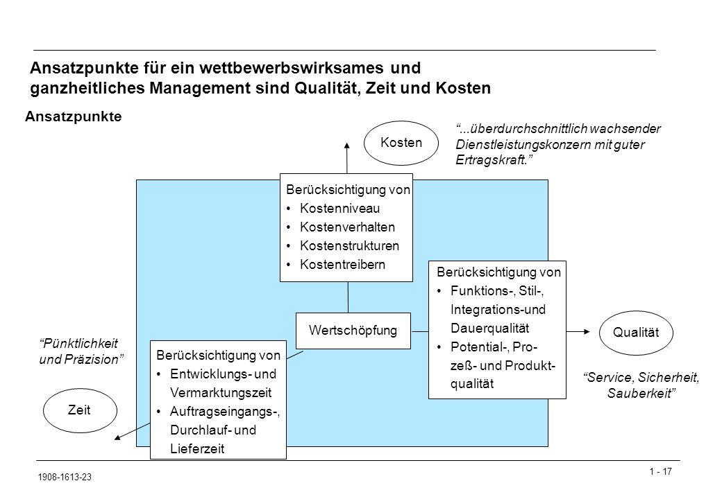 Ansatzpunkte für ein wettbewerbswirksames und ganzheitliches Management sind Qualität, Zeit und Kosten