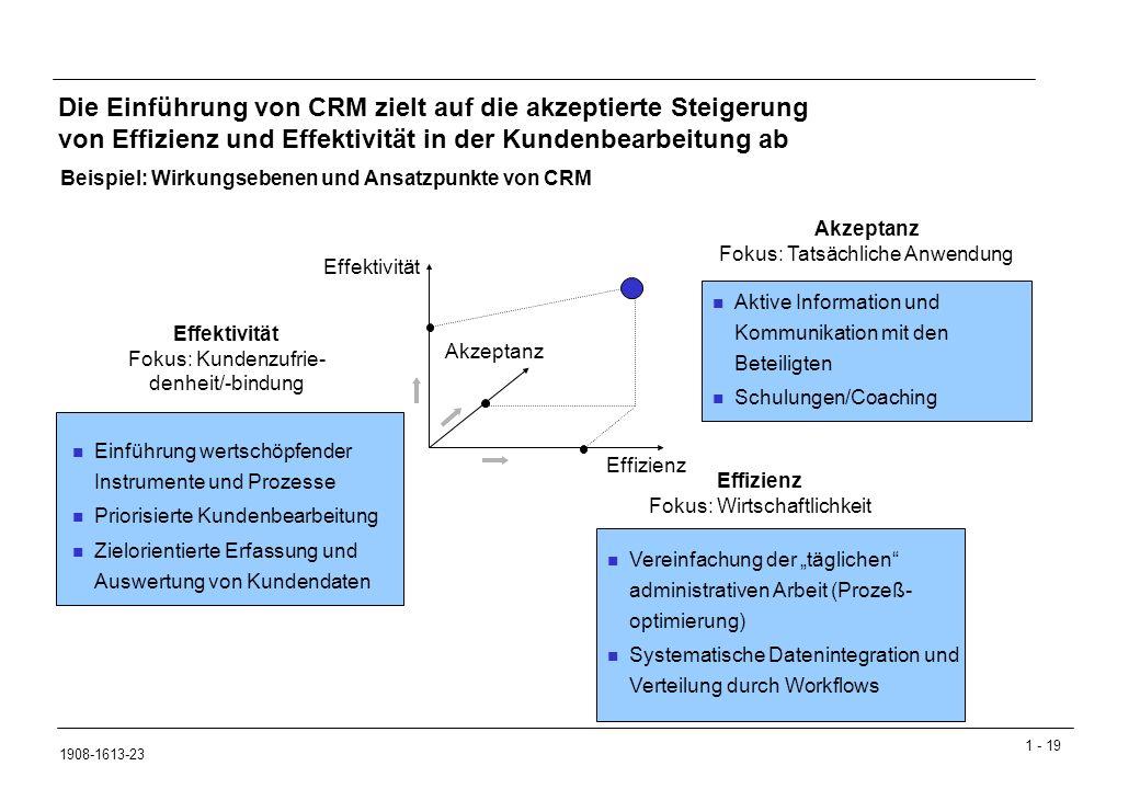 Die Einführung von CRM zielt auf die akzeptierte Steigerung