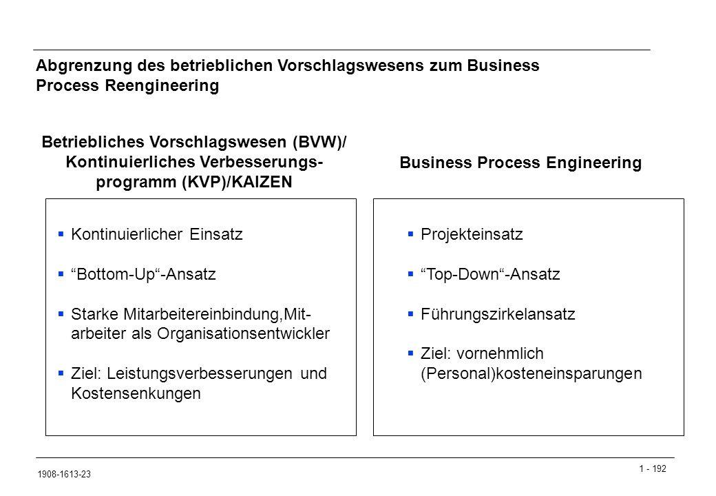 Betriebliches Vorschlagswesen (BVW)/ Kontinuierliches Verbesserungs-