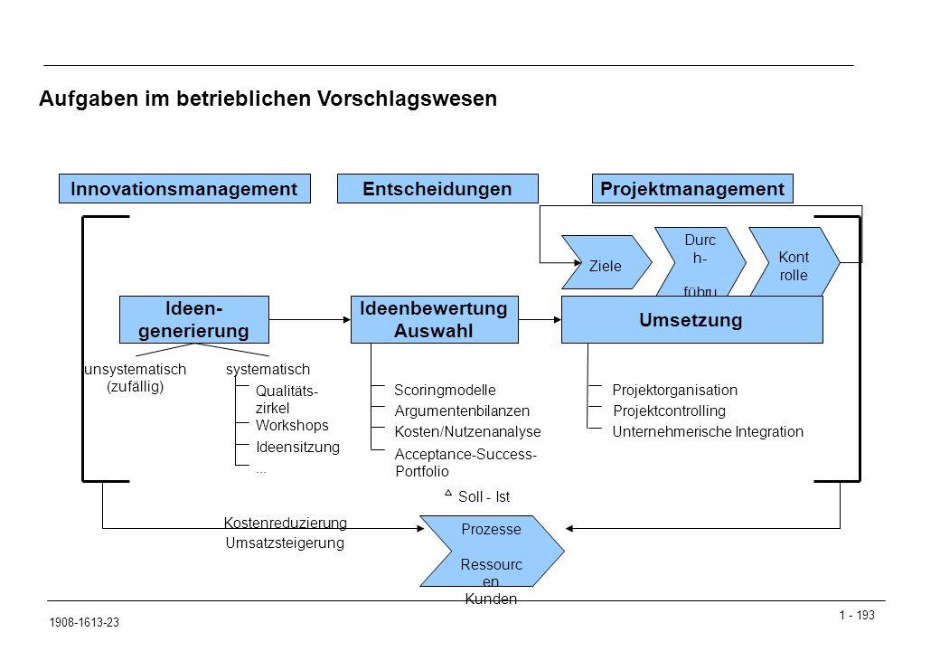 Aufgaben im betrieblichen Vorschlagswesen Innovationsmanagement