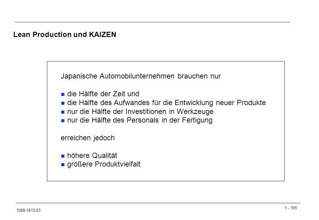 Lean Production und KAIZEN