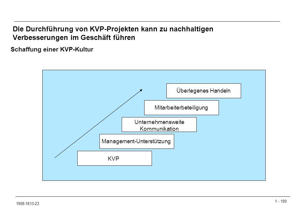 Die Durchführung von KVP-Projekten kann zu nachhaltigen Verbesserungen im Geschäft führen