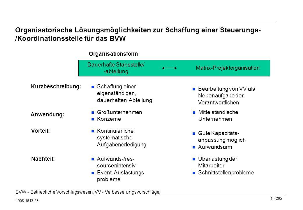 Organisatorische Lösungsmöglichkeiten zur Schaffung einer Steuerungs- /Koordinationsstelle für das BVW