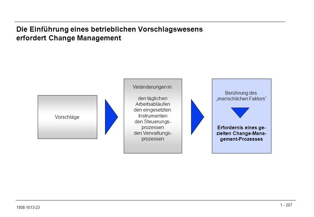 Die Einführung eines betrieblichen Vorschlagswesens erfordert Change Management
