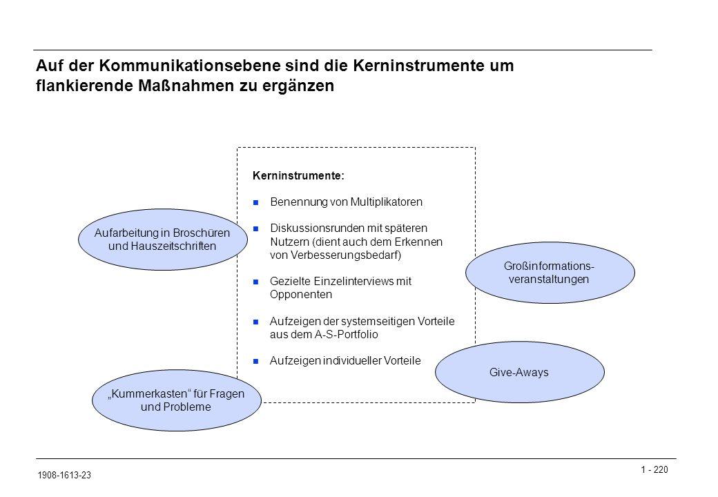 Auf der Kommunikationsebene sind die Kerninstrumente um flankierende Maßnahmen zu ergänzen